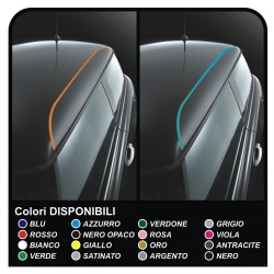 Stickers ROOF two-tone MINI COOPER S bands HOOD BACK VIPER adhesive strips mini cooper ray
